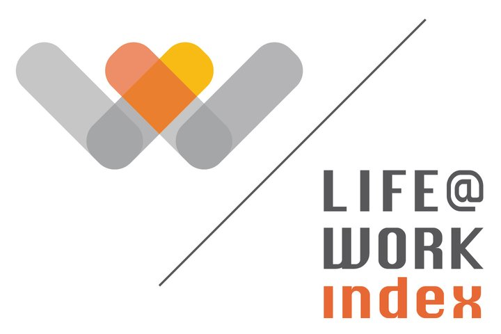 Life@Work Index